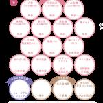 梅まつりスタンプラリー