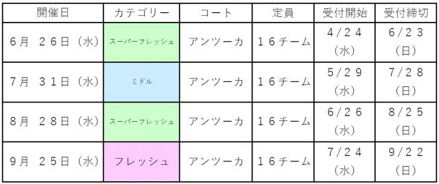 レディース団体戦(6月から9月)